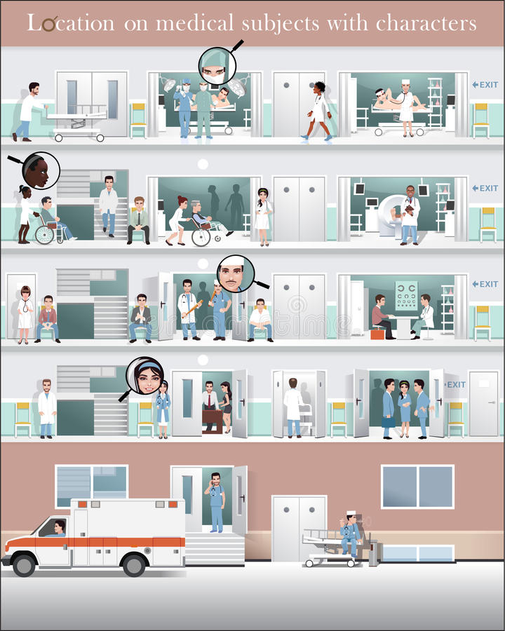 有字符的地点医院 向量例证