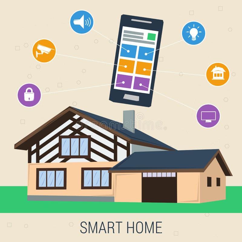 有控制板的概念聪明的房子 库存例证