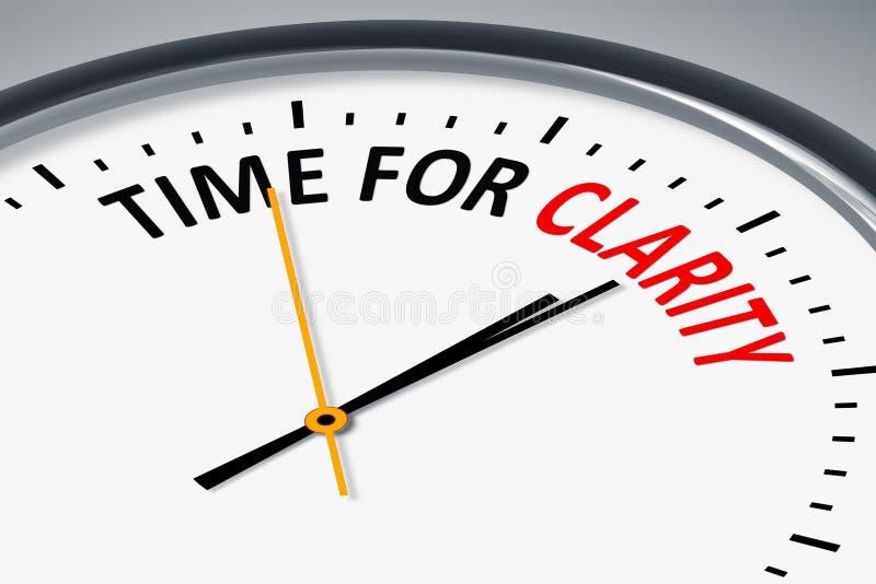 有文本时间的时钟为了清晰 向量例证