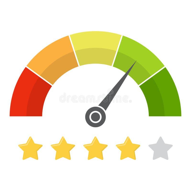 有星规定值的用户满意米 也corel凹道例证向量 向量例证