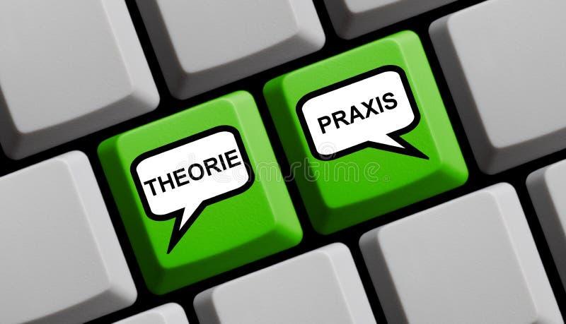 有气球理论或实践德语的键盘 免版税库存照片