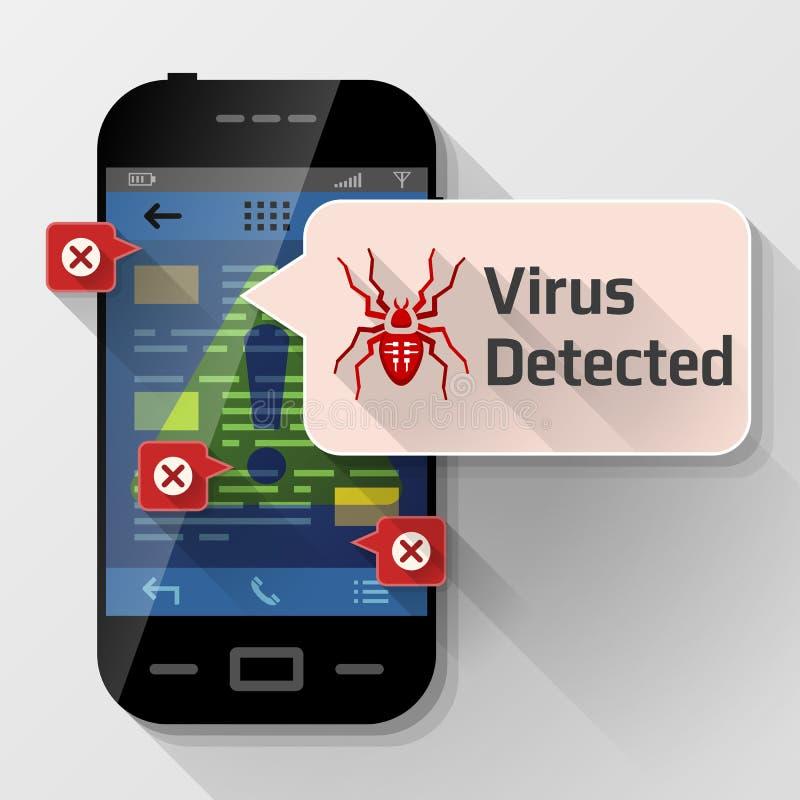 有消息泡影的智能手机关于计算机病毒 库存例证