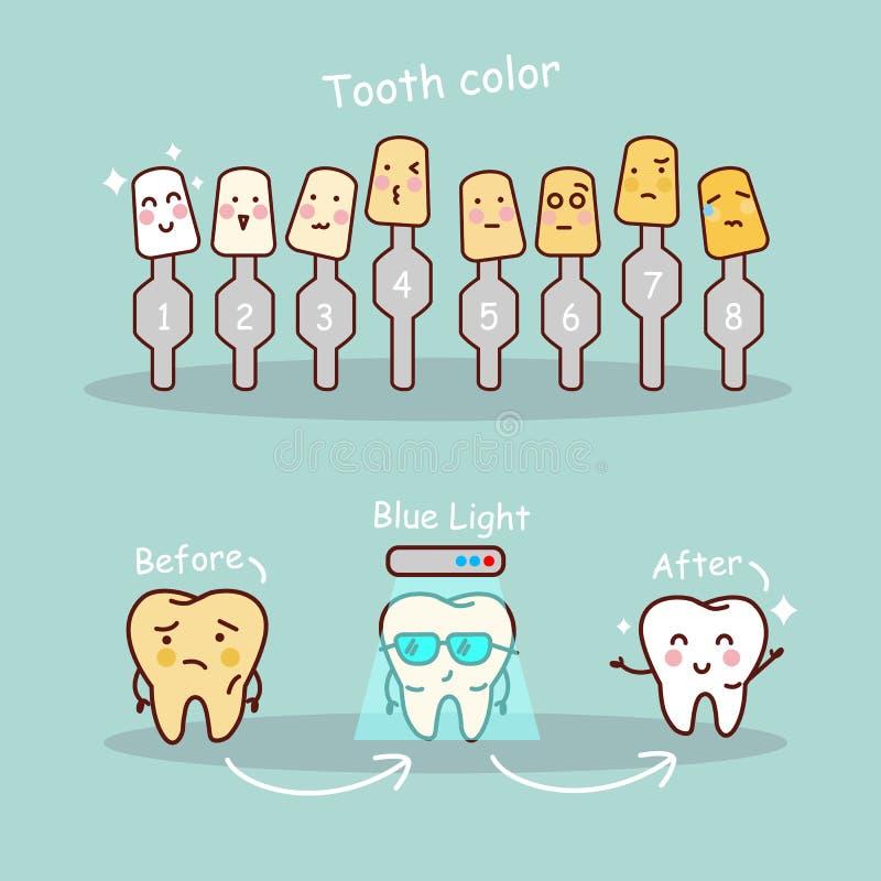 有漂白的工具牙 向量例证