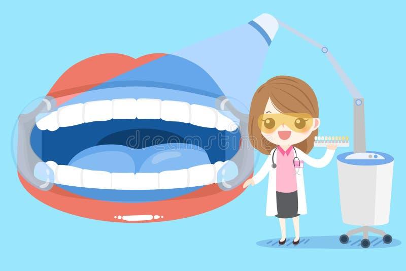 有牙的妇女牙医 向量例证