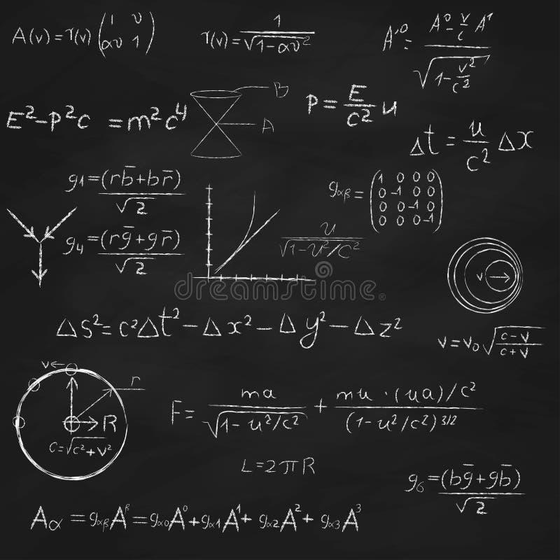 有等式的方形的黑板 库存例证