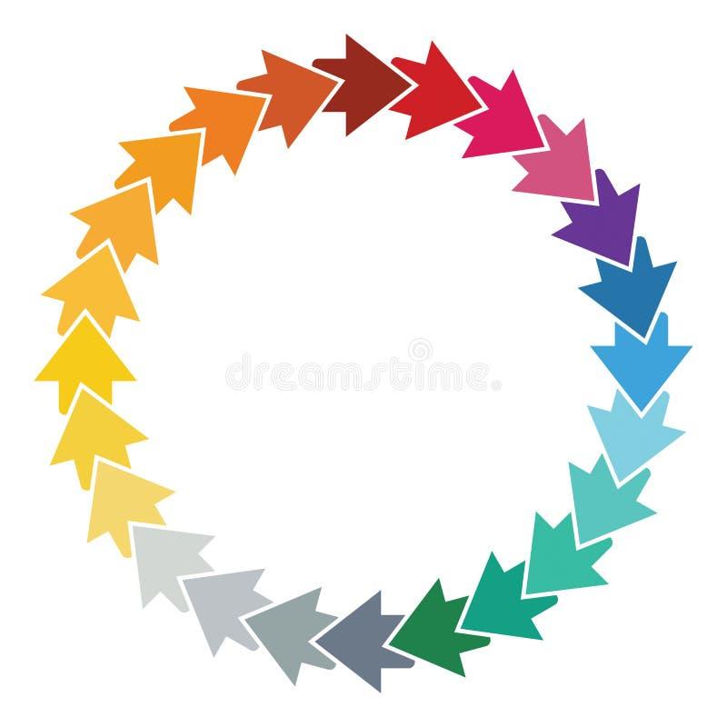 有箭头的编辑可能的三原色圆形图 库存例证