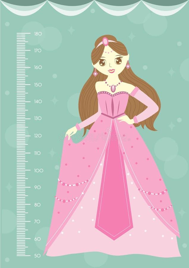 有米墙壁或高度米的美丽的公主从50到180厘米,传染媒介例证 向量例证