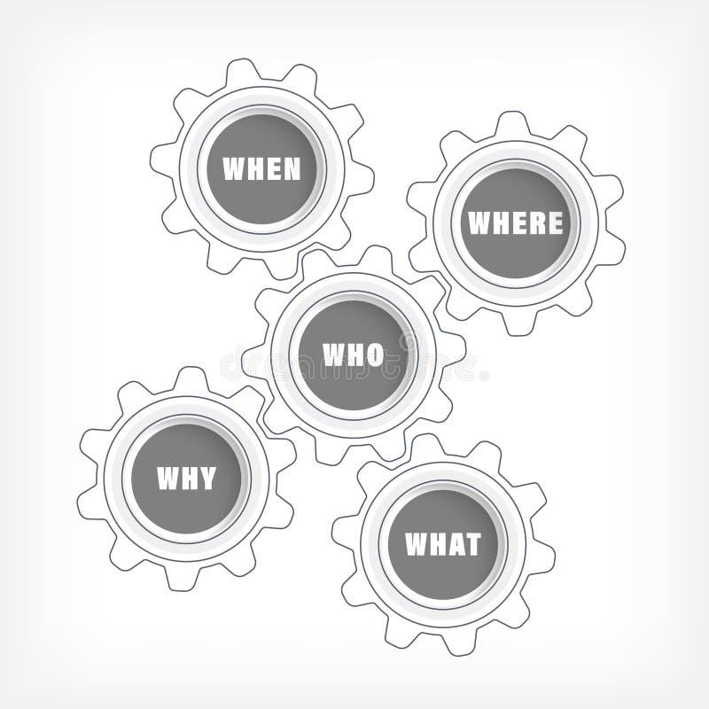 有问题题目的五个钝齿轮  向量例证