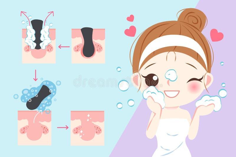 有面部干净的概念的妇女 库存例证