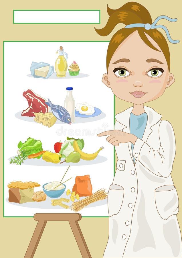 有食物金字塔的营养师 免版税库存图片