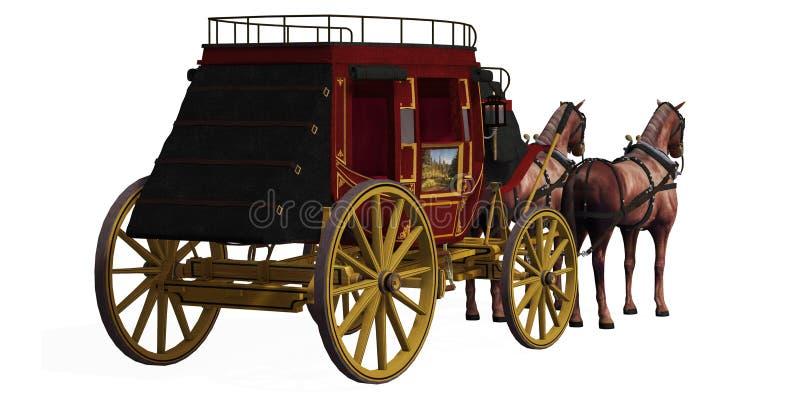 有马的驿马车 向量例证