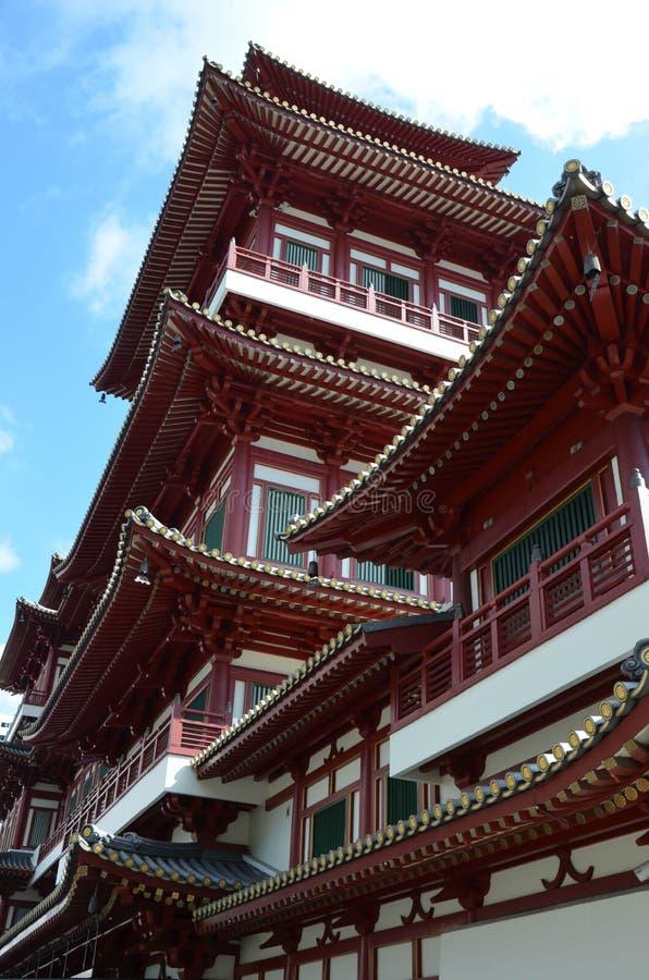 有高屋顶结构的菩萨寺庙 免版税图库摄影