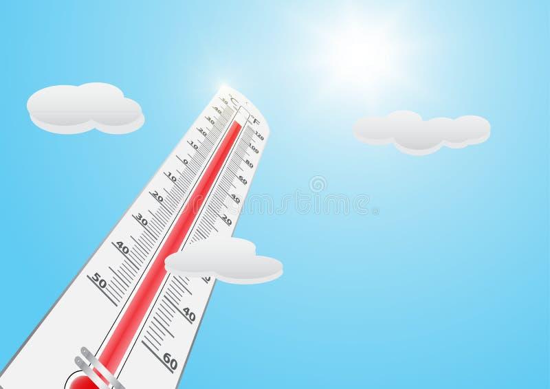 有高温的温度计反对在天空蔚蓝背景的太阳 皇族释放例证