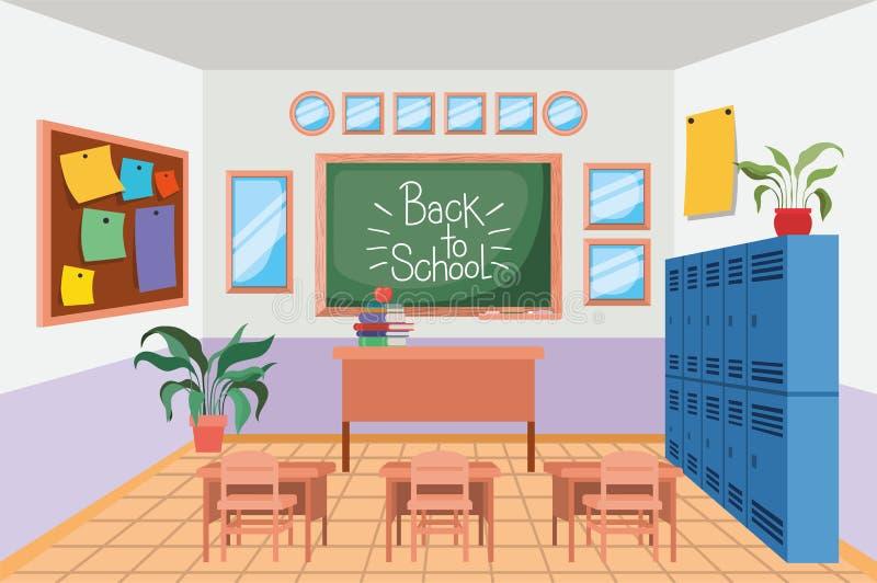 有黑板场面的教室学校 向量例证
