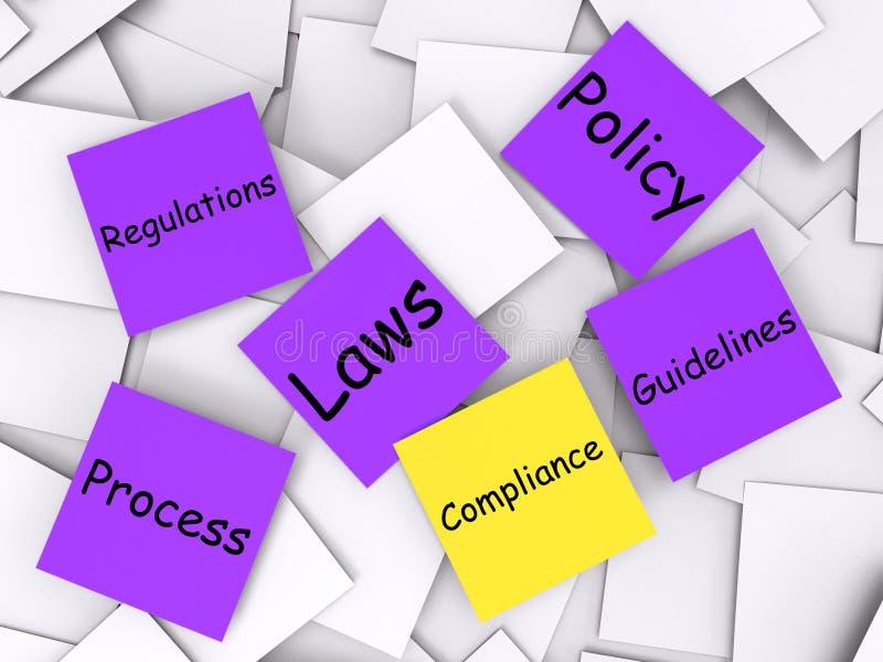 服从遵守规则的便条纸手段 库存例证