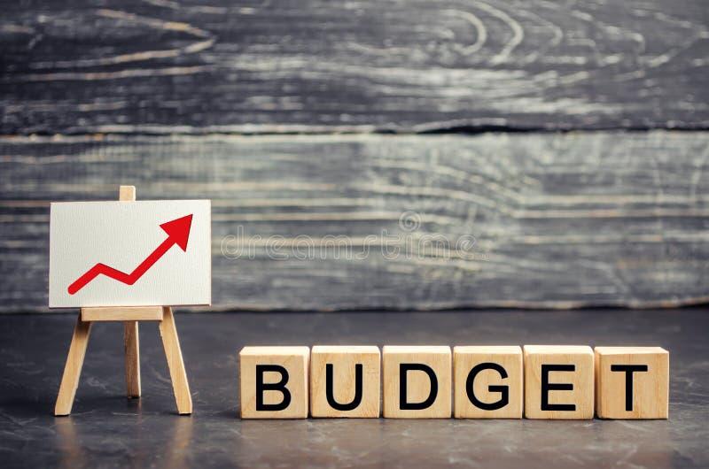 木块和题字'预算'和箭头 企业成功、财政成长和财富的概念 增量PR 免版税库存照片