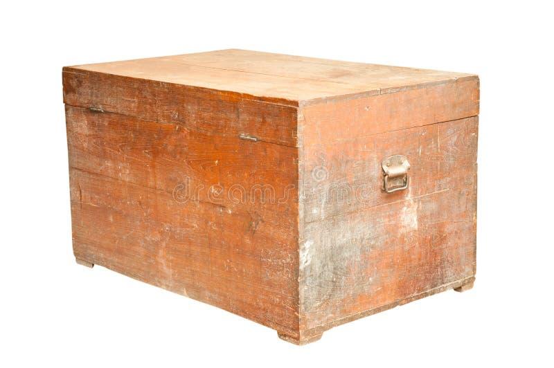 木板箱 库存图片