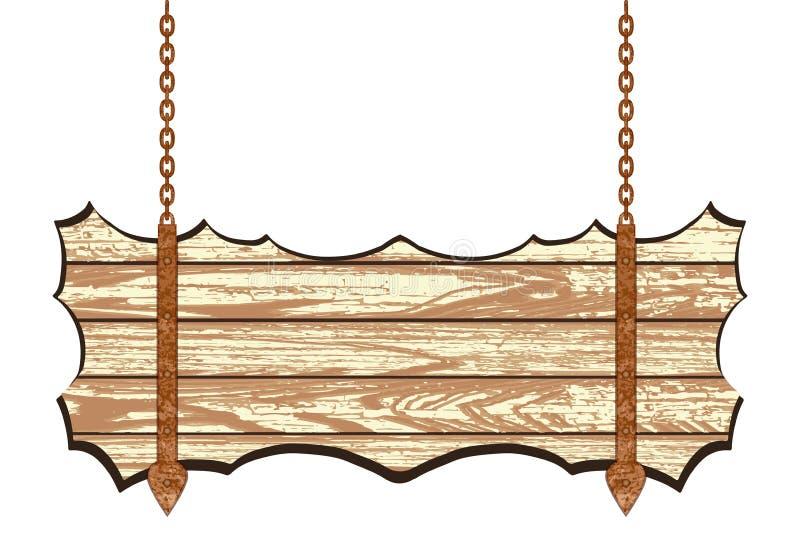 Download 木板 向量例证. 插画 包括有 定向, 没人, 例证, 减速火箭, 板条, 铁锈, 背包徒步旅行者, 的biscayne - 59100818