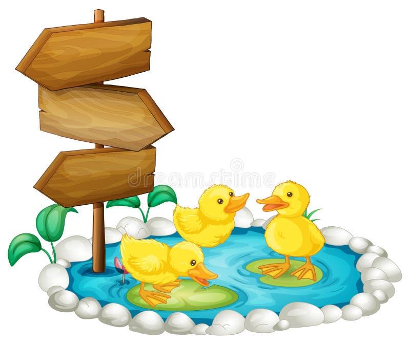 木标志和鸭子在池塘 皇族释放例证