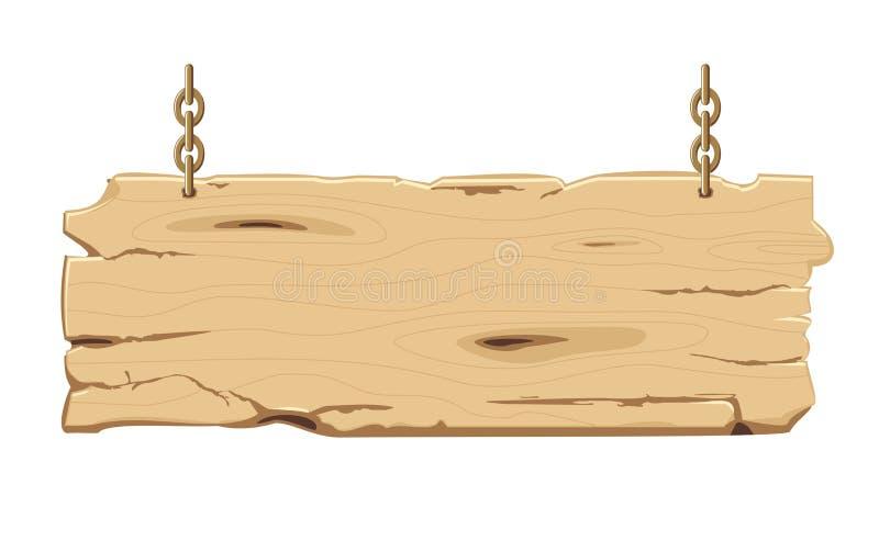 木链老的路标 皇族释放例证