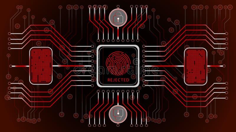 未来派红色抽象背景 拒绝 生物统计的控制和个性确认 指纹控制计划  向量例证