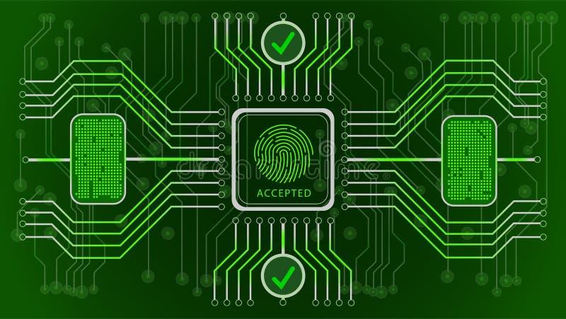 未来派绿色抽象背景 的废止 生物统计的控制和个性确认 指纹控制计划  库存例证