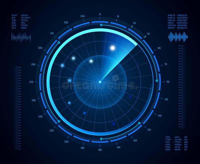 未来派雷达 军事驾驶生波探侧器、军队目标显示器屏幕和雷达视觉接口地图传染媒介被隔绝 向量例证