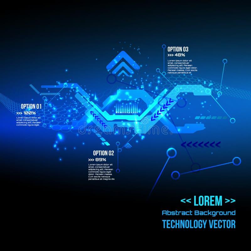 未来派接口infographics,技术数字式背景,脱氧核糖核酸,传染媒介 向量例证