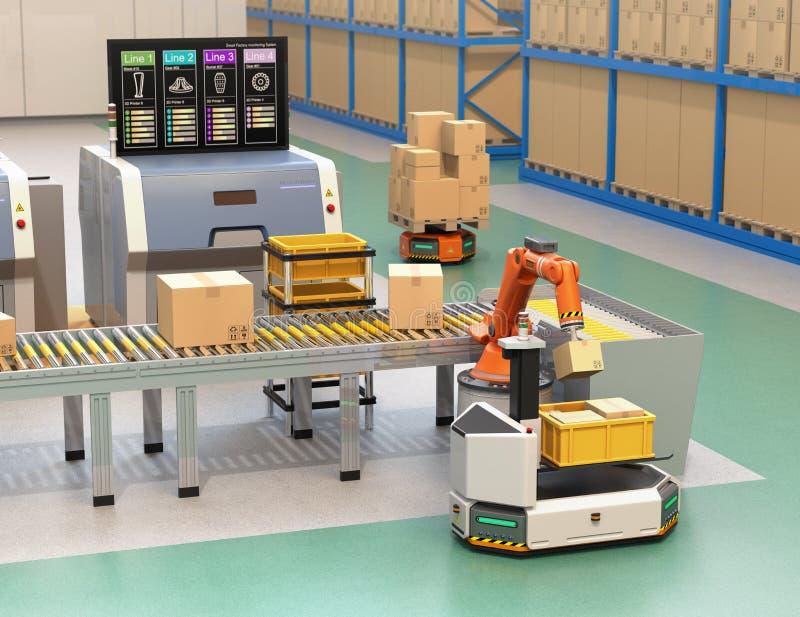 机器人胳膊采摘小包从传动机到AGV 向量例证