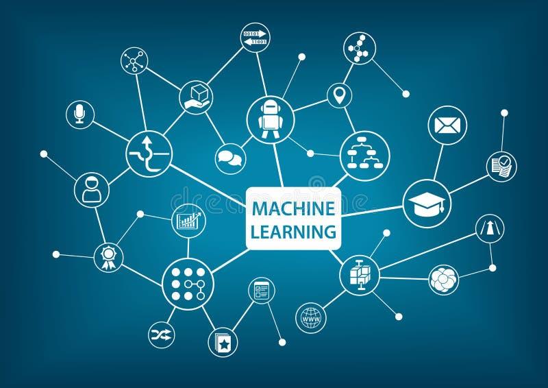 机器学习概念例证 向量例证