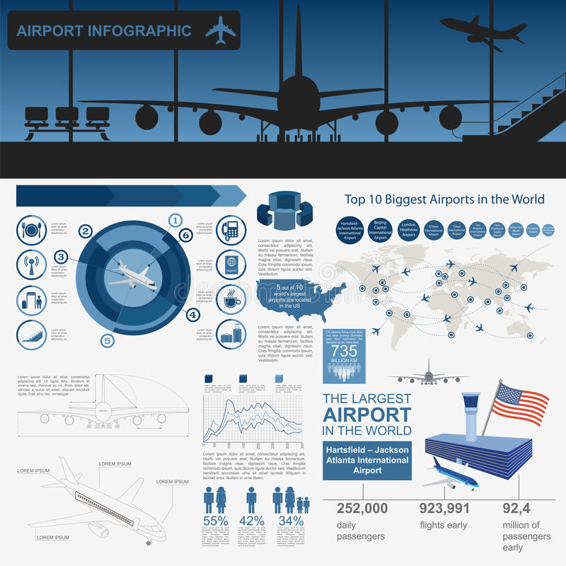 机场,航空旅行infographic与设计元素 Infographic 库存例证