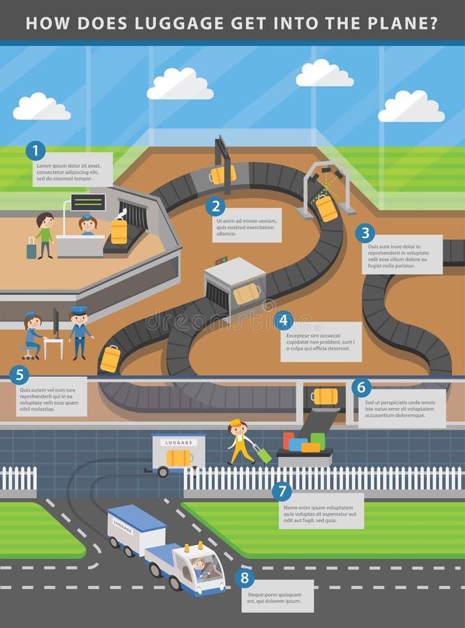 机场infographic关于行李转盘传染媒介 向量例证