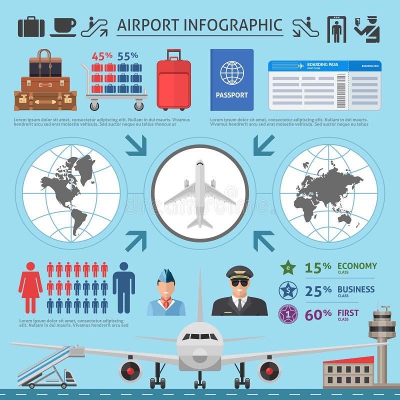 机场Infographics模板 向量例证