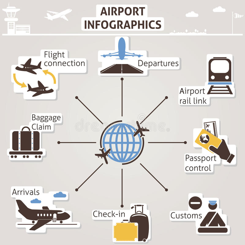 机场infographics 向量例证