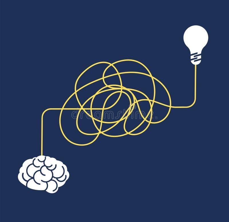 杂乱复杂的方式 迷茫的过程,混乱线标志 被缠结的杂文想法,疯狂的脑子传染媒介概念 向量例证