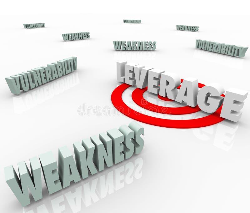 杠杆作用在讲价的交涉的被瞄准的边缘力量 库存例证
