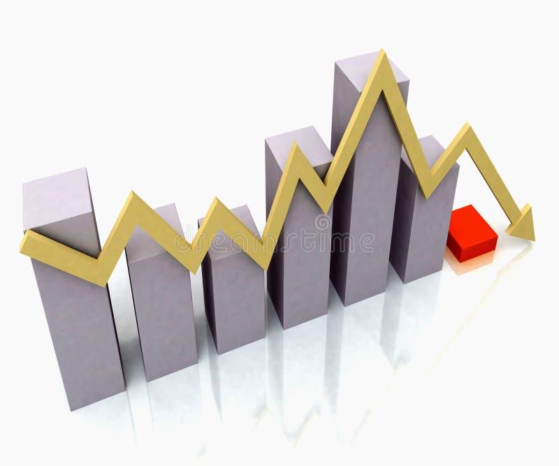 条形图显示黄色利润线路预算值 库存例证