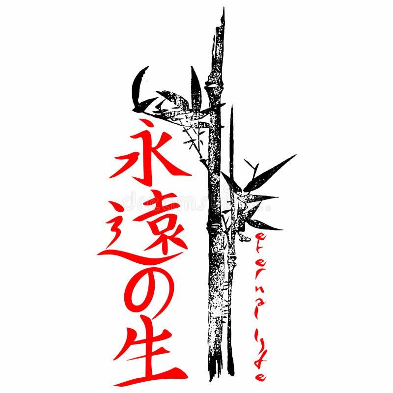 来世 在日本汉字的福音书 向量例证