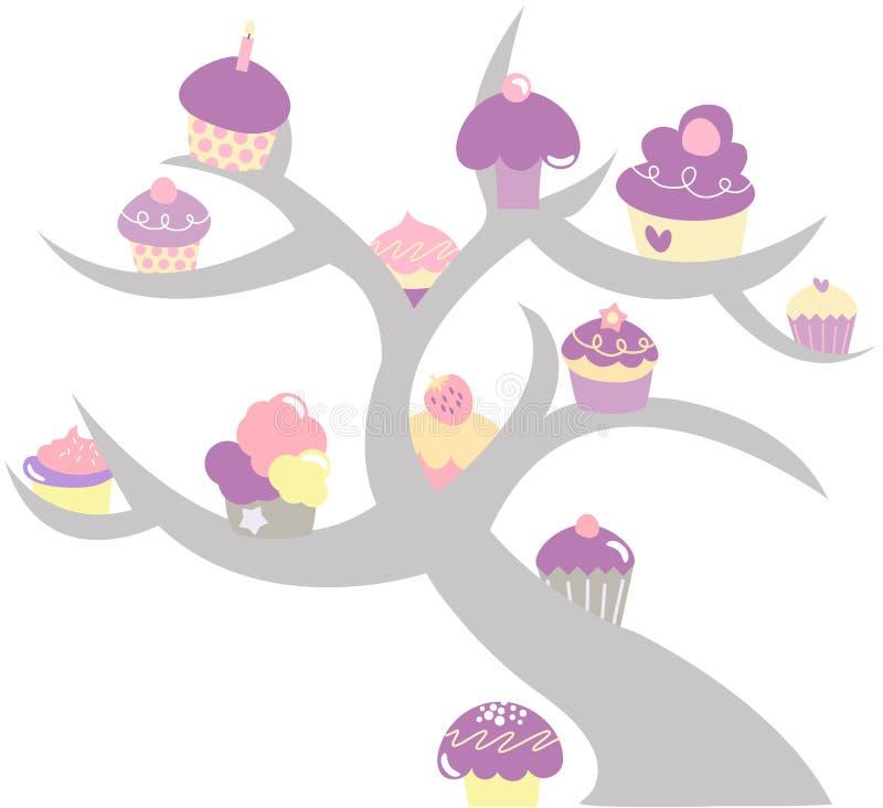 杯形蛋糕结构树 向量例证