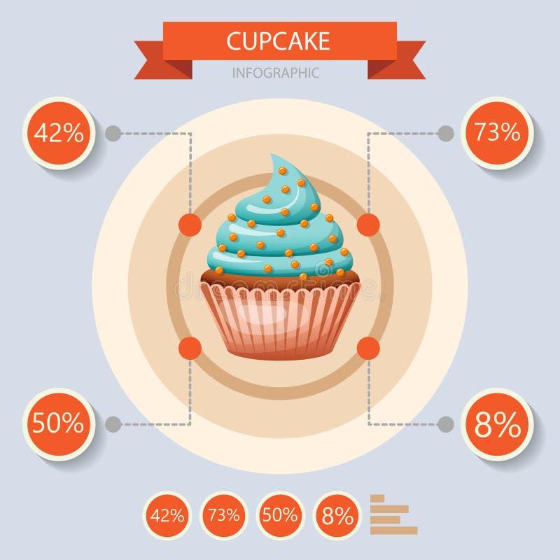 杯形蛋糕infographics集合 库存例证