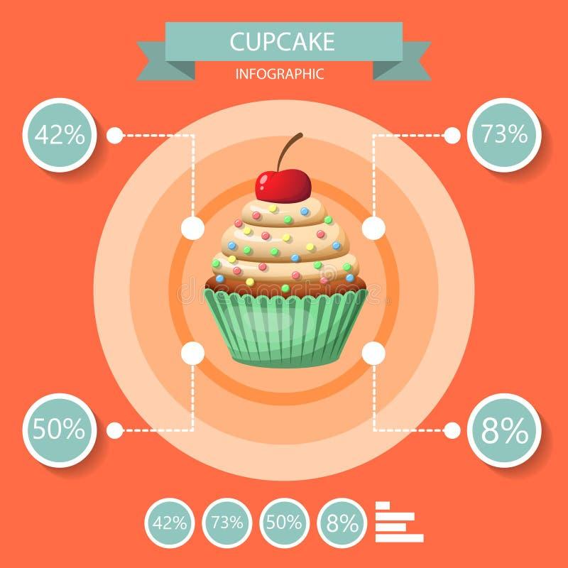 杯形蛋糕infographics集合 皇族释放例证