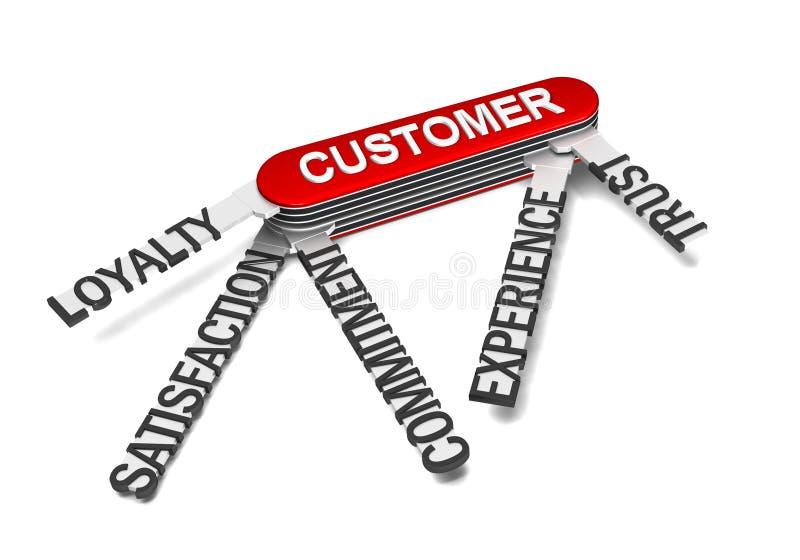 极大的客户交往的五个特性 向量例证