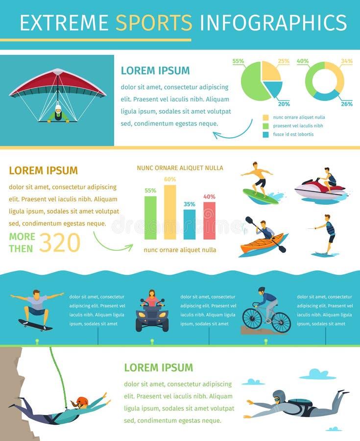 极端体育生活方式平的Infographic海报 向量例证