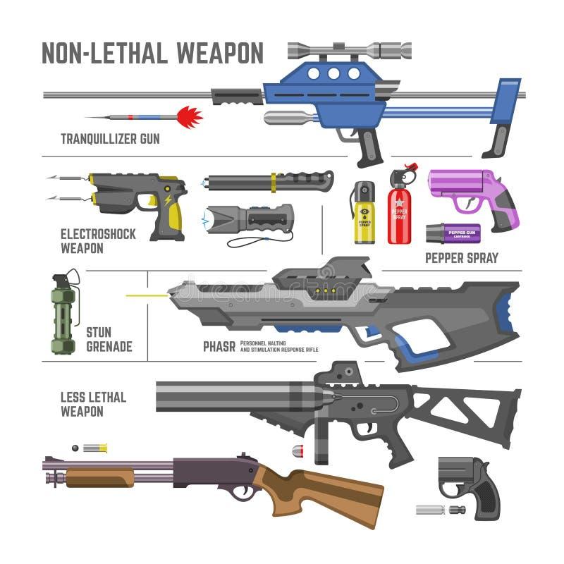 枪传染媒介军事不致命的武器或军队手枪和electroshok胡椒浪花致死例证的套猎枪 库存例证