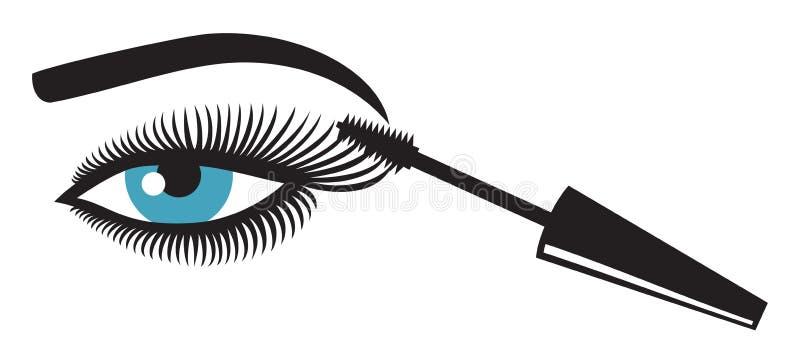染睫毛油 向量例证