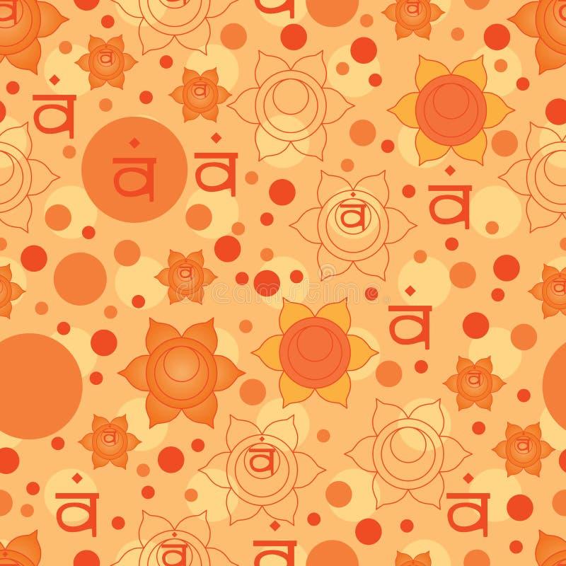 查克拉6 Svadhishthana标志无缝的样式 向量例证