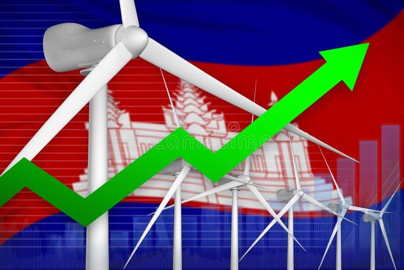 柬埔寨风能力量上升的图,-绿色自然能工业例证的箭头 3d?? 库存例证