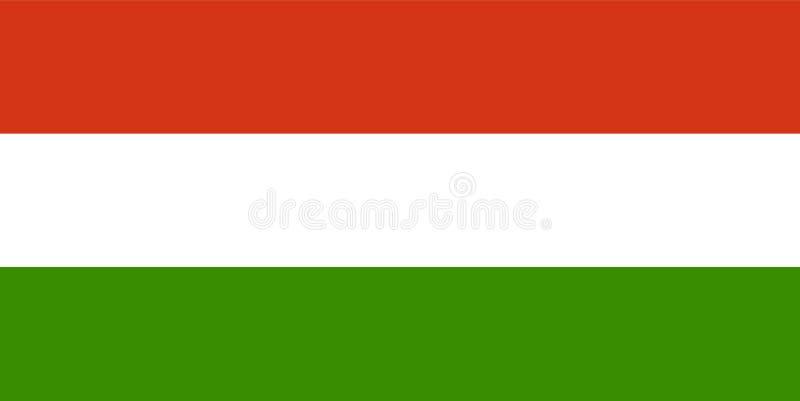 标志匈牙利 免版税库存图片