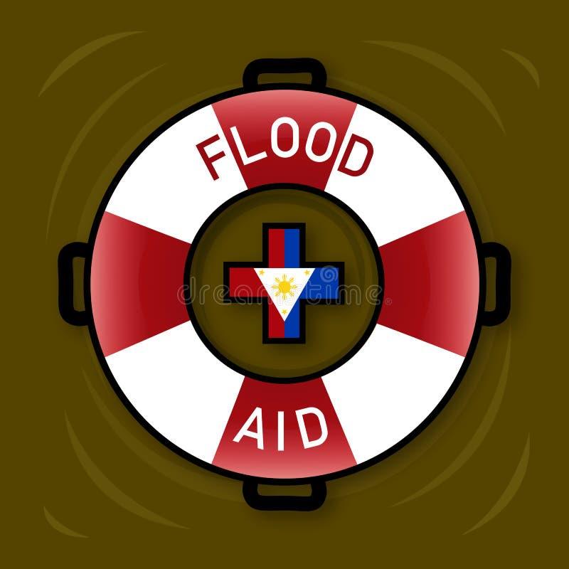 标志的例证洪水援助的 库存例证