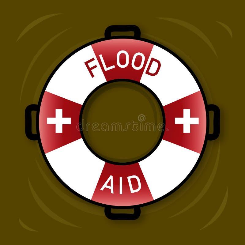 标志的例证洪水援助的 向量例证